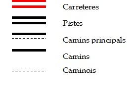 Símbols emprats en el mapa de Joan Cabeza 1909