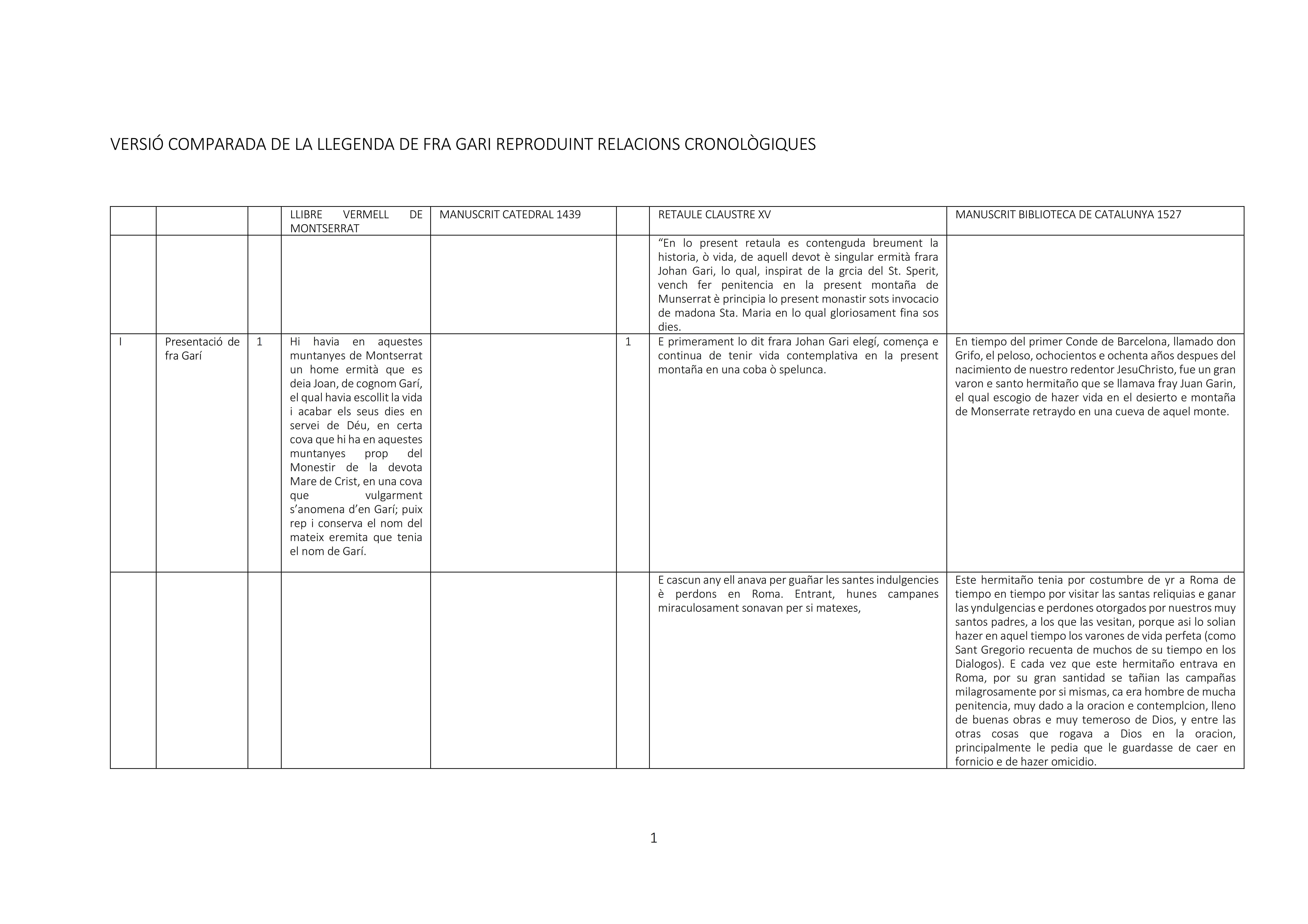 Cronologia textos_1